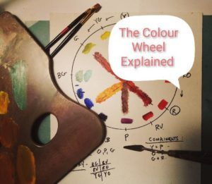 Lesson Ten : Colour Wheel Explained